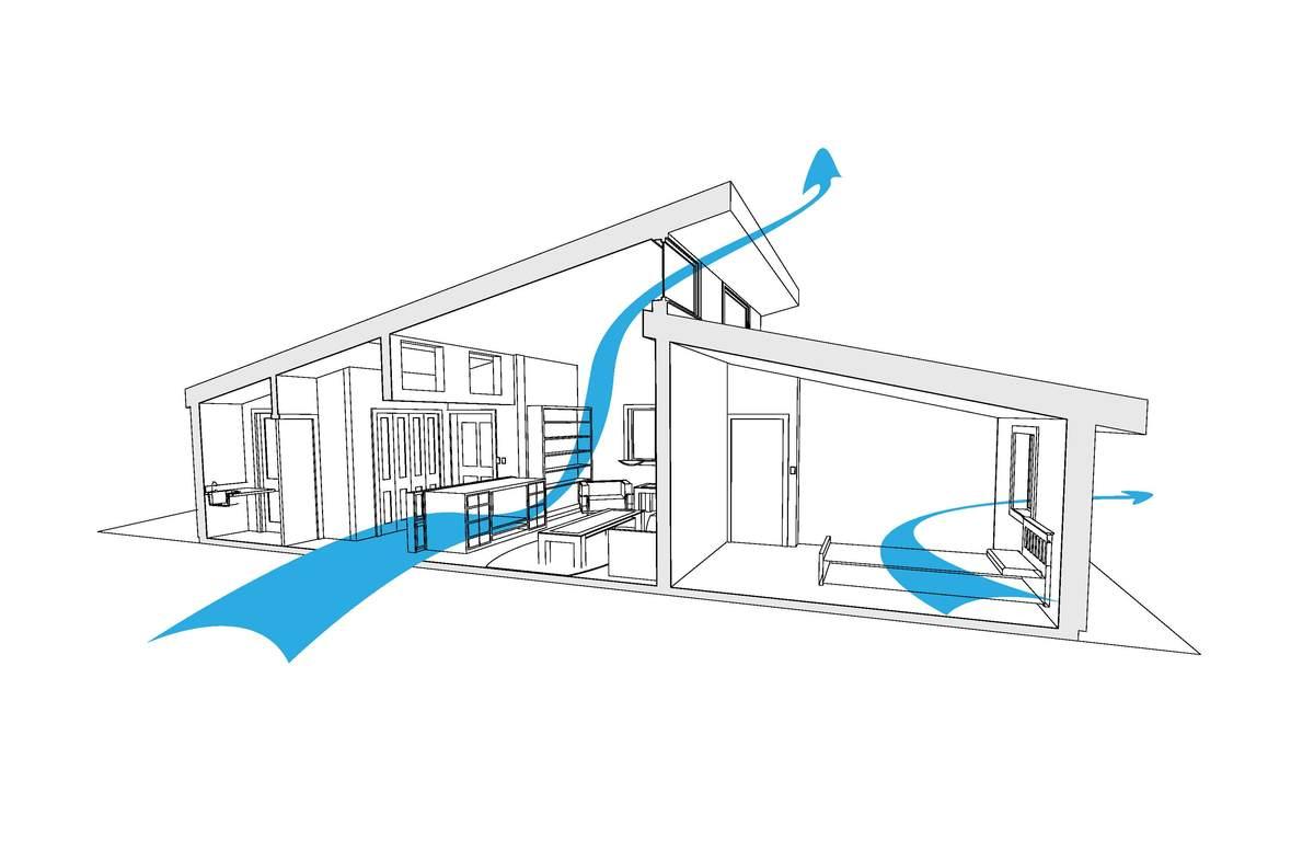 natural ventilation, custom home builder in kenosha, hagen homes